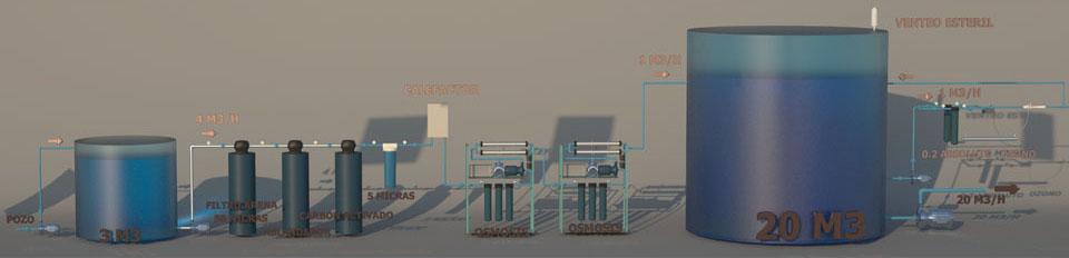 Filtración Industrial AMC SPA