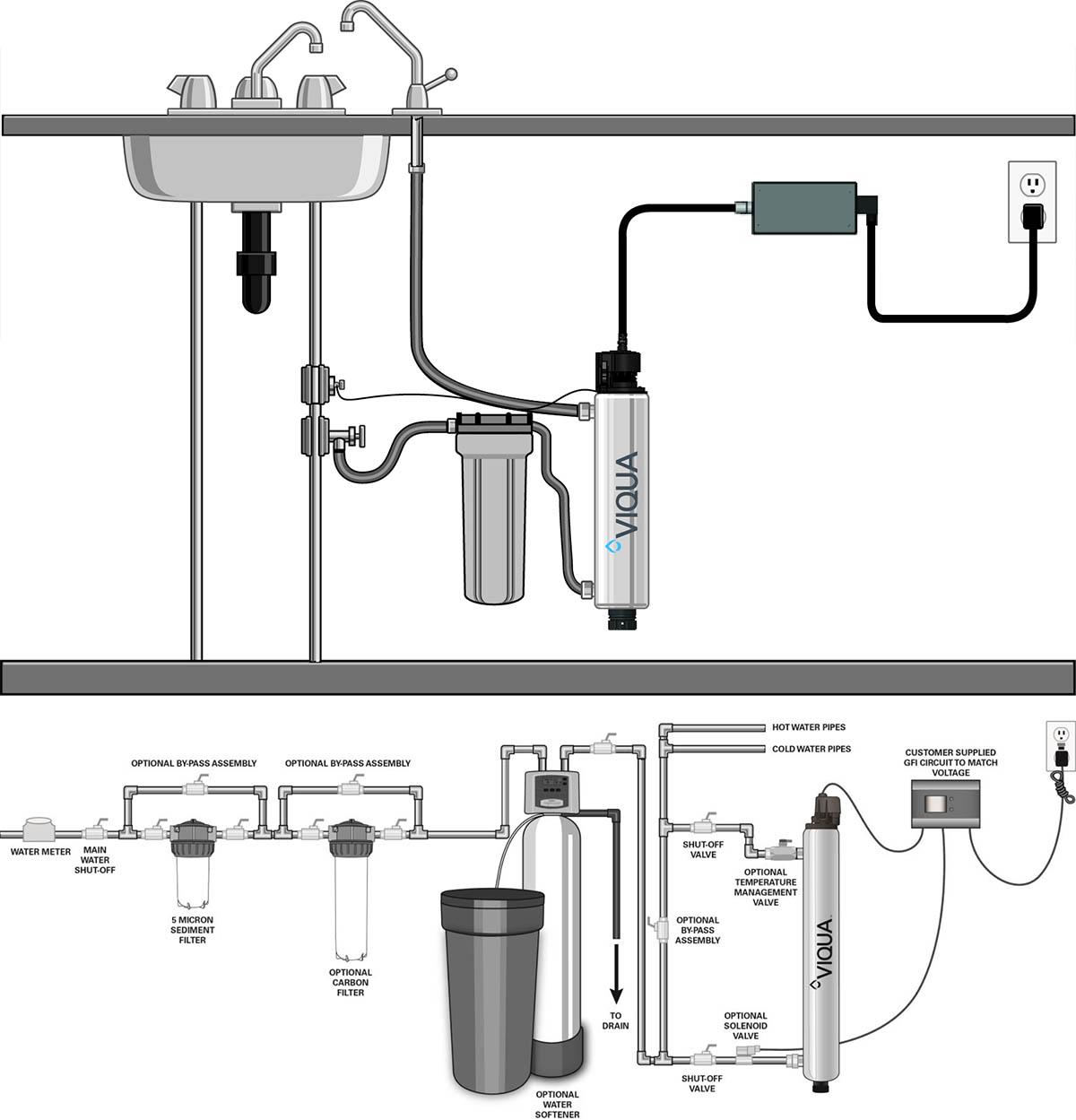 filtración industrial en chile